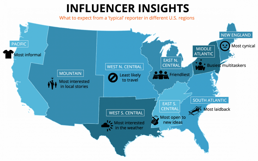 Influencer insights - US Transcreation Project